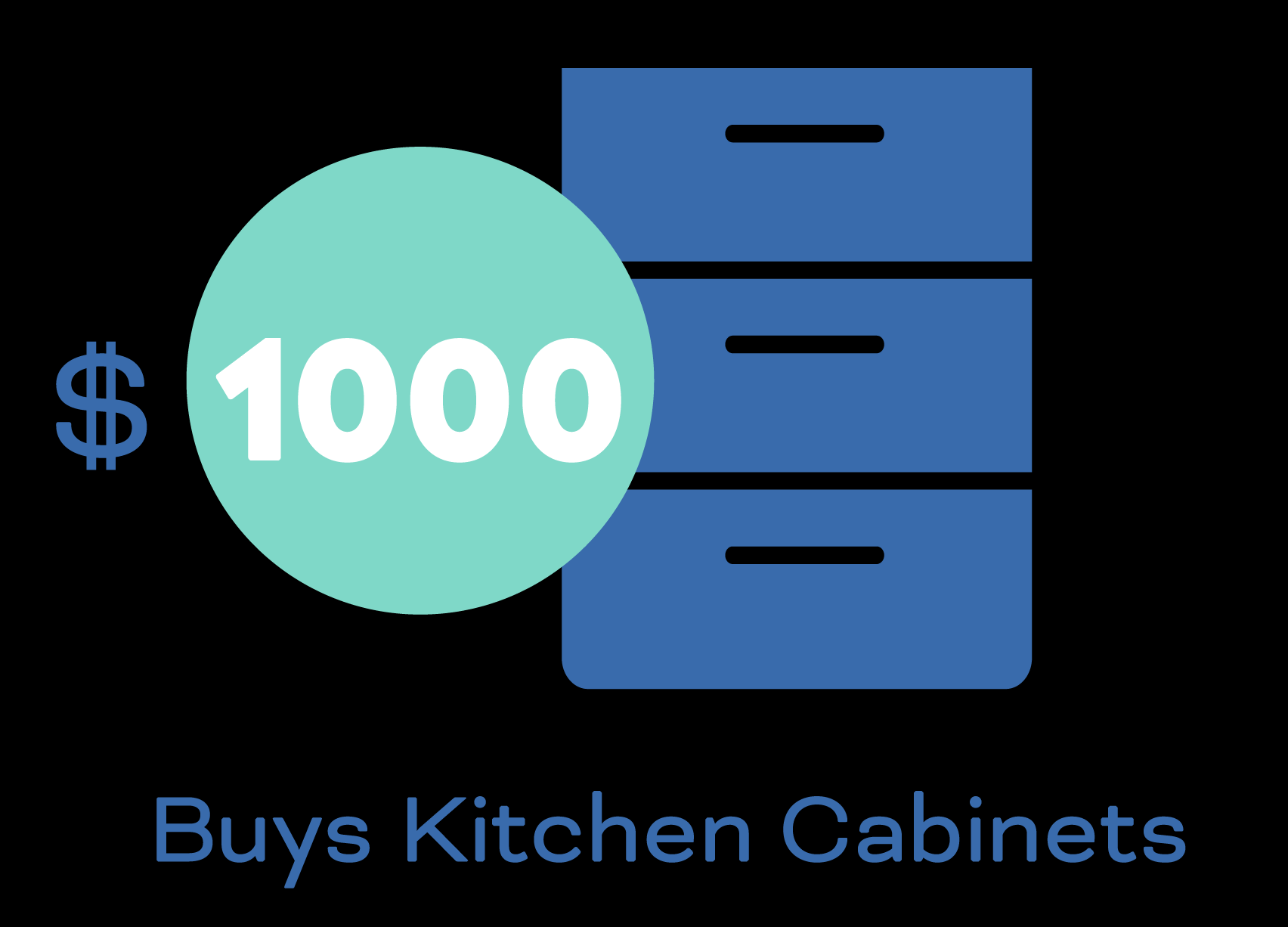 $1,000 buys a kitchen cabinet.