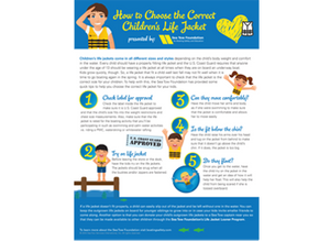 How to Choose the Correct Children's Life Jacket