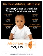 African American Abortion Stats Fact Sheet