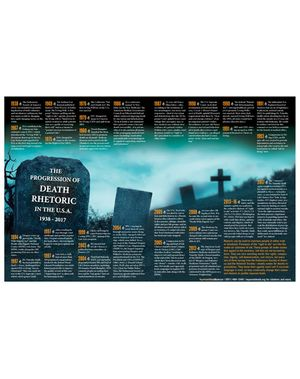 The Progression Of Death Rhetoric Poster